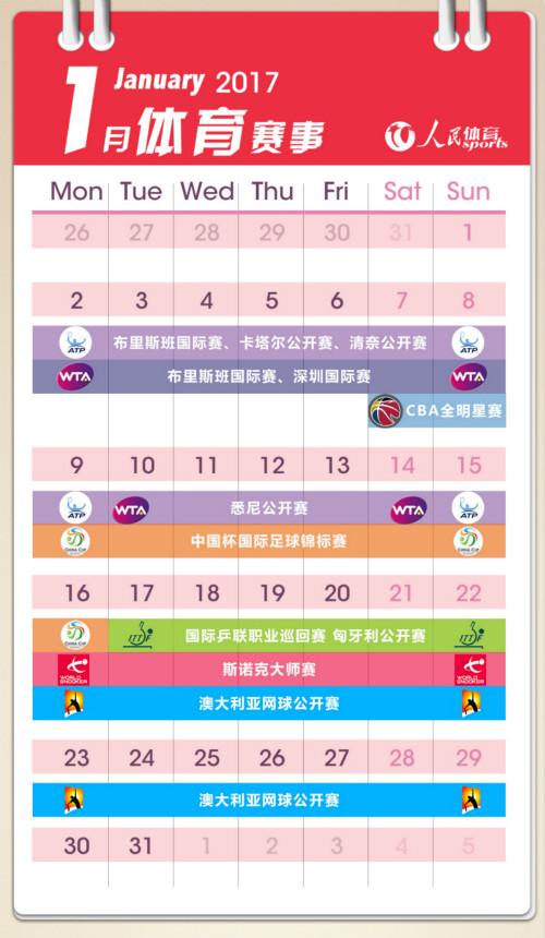 2017年1月体育月历