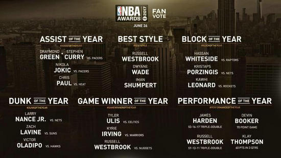 NBA颁奖盛典增设6大奖项 将由球迷投票产生