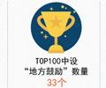"""马拉松设置全民奖励成趋势        """"2017最具影响力马拉松赛事排行榜""""Top100发布"""