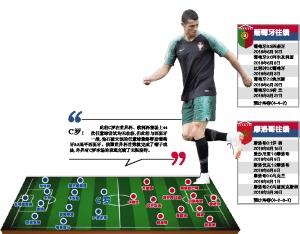 """葡萄牙VS摩洛哥前瞻:葡萄牙或送摩洛哥""""回家"""""""