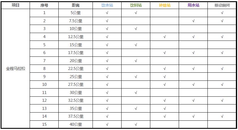 """2018呼和浩特马拉松暨""""健康中国""""马拉松系列赛竞赛规程"""