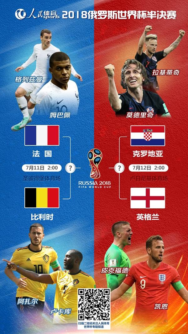 海報:2018俄羅斯世界杯半決賽 巔峰對決