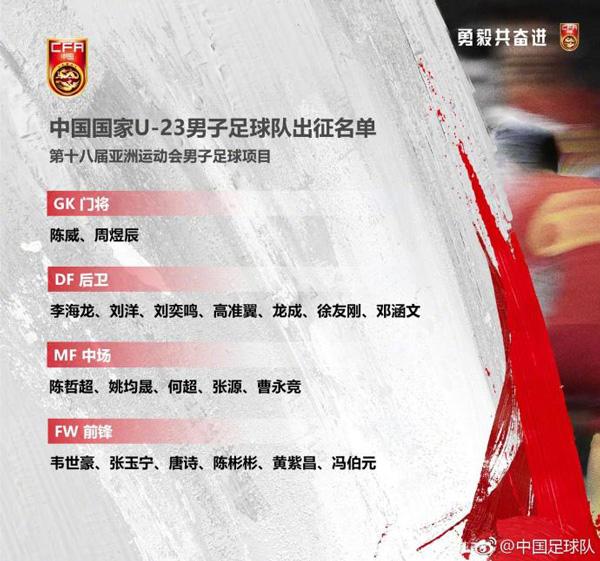 官方:亚运会男足大名单最终确定张玉宁领衔