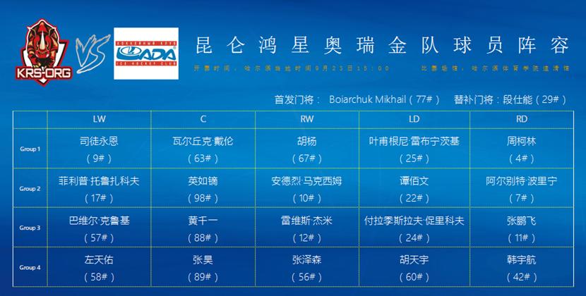 多名中国球员有得分入账昆仑鸿星奥瑞金队3-6不敌拉达队红音潮喷