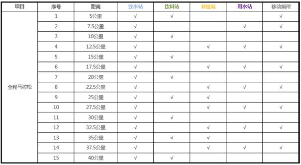 """2019呼和浩特�R拉����程暨""""健康中��""""中���R拉�系列�"""