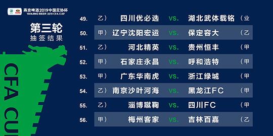 足协杯第三轮抽签对阵出炉 三支业余队全部遭遇中乙队