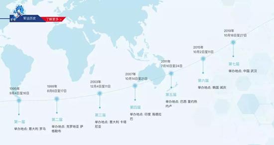 第七届世界军人运动会将在湖北武汉隆重开幕 赛期为10天