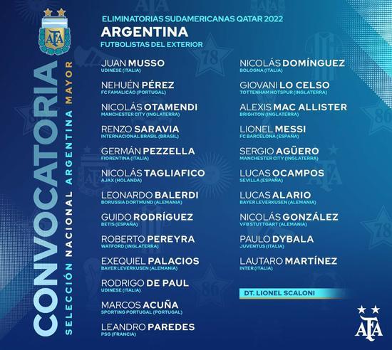 阿根廷队世预赛具体名单公布:梅西领衔 迪巴拉在列