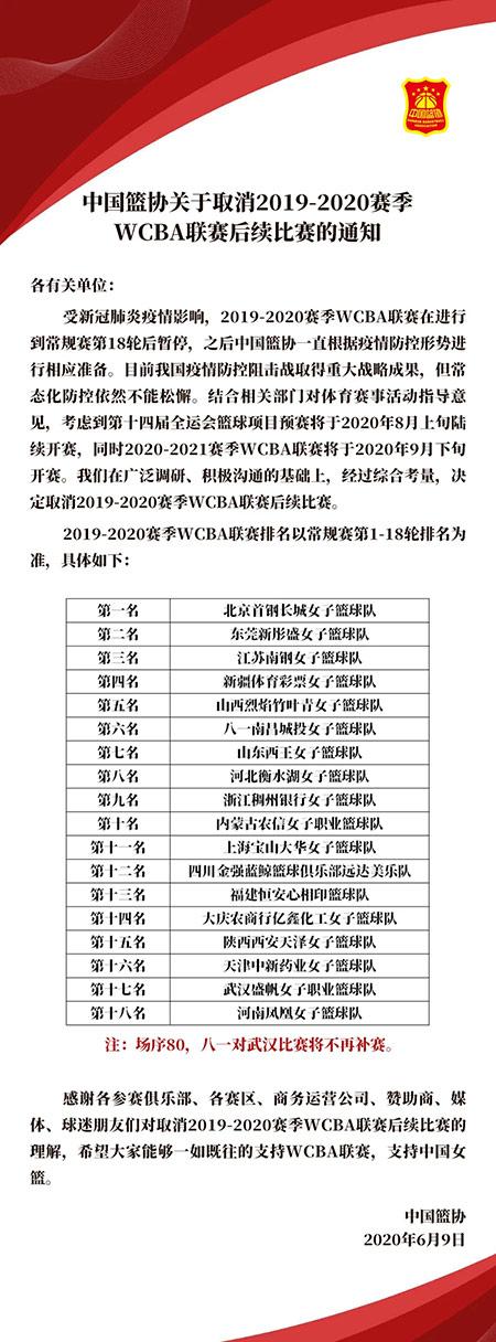 中国篮协:取消WCBA联赛后续比赛