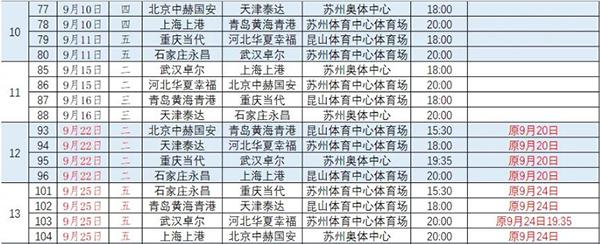 官方:中超苏州赛区第12、13轮比赛时间进行调整