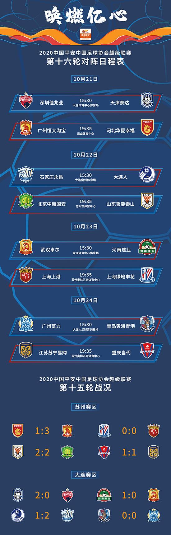 中超第十六轮对阵表:京鲁德比、上海德比皆胜者晋级