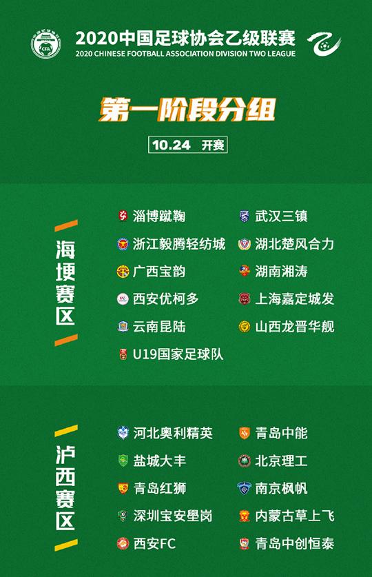 中乙联赛第一阶段赛程公布10月24日正式开赛