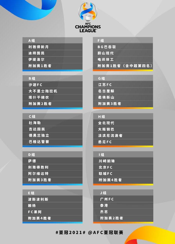 亚足联:上海海港递补参加2021亚冠联赛国安无需参加附加赛